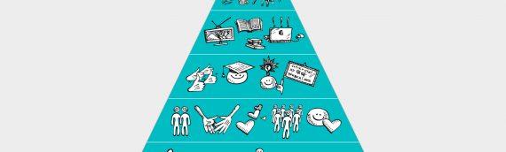 Teoría de la motivación; necesidades básicas